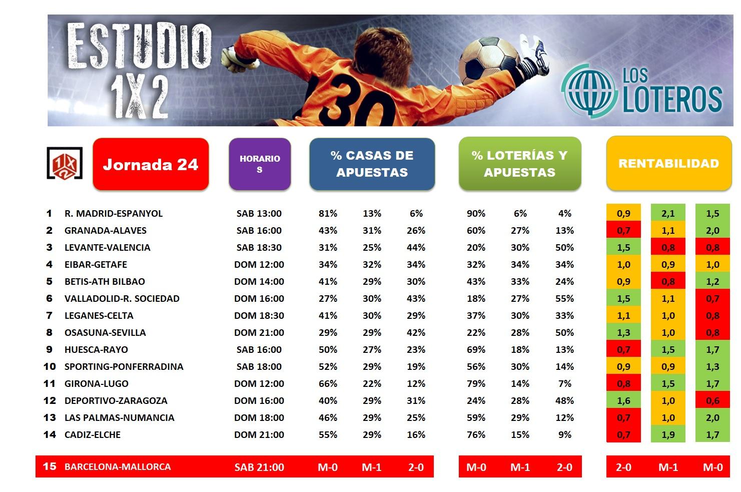 ESTUDIO J24